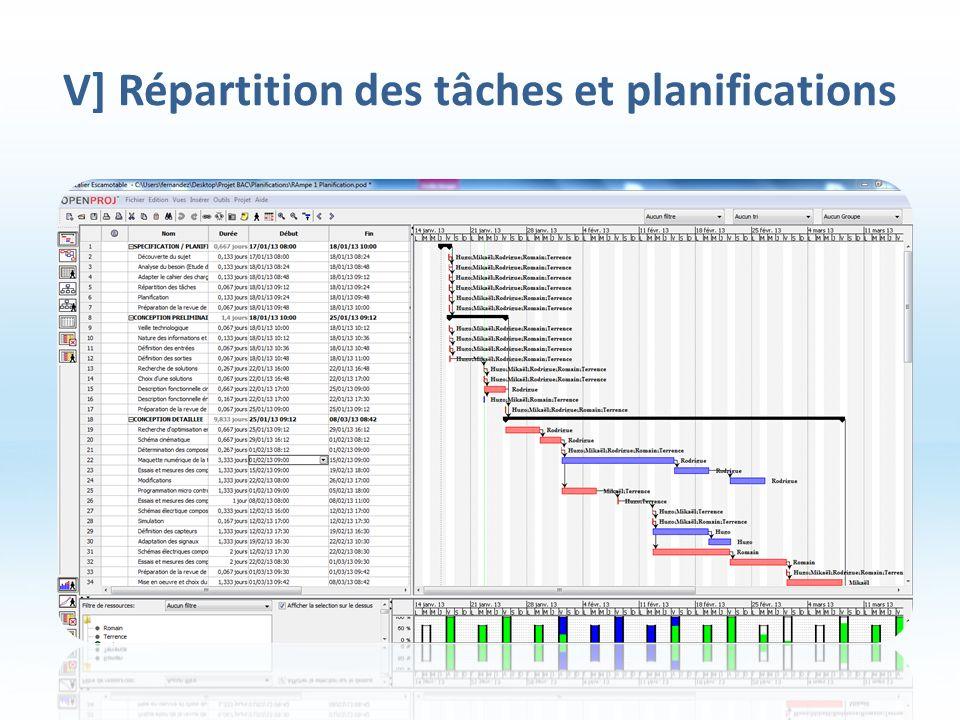 V] Répartition des tâches et planifications